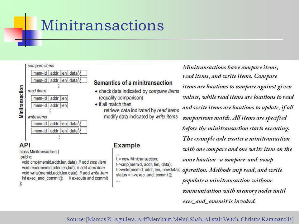 Minitransactions Source: [Marcos K.